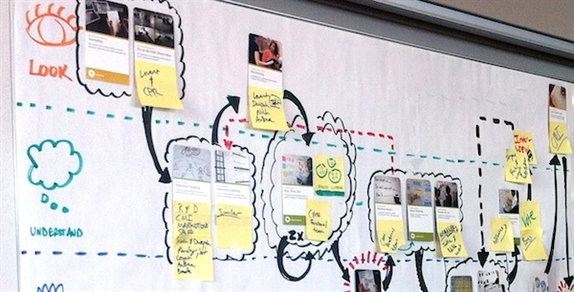 Innovation_Whiteboard